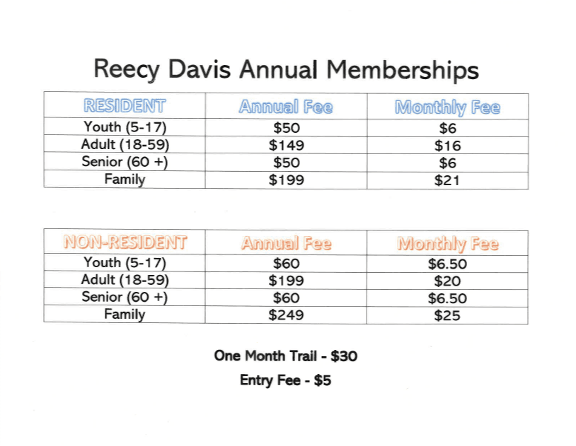 Annual Reecy Davis Membership